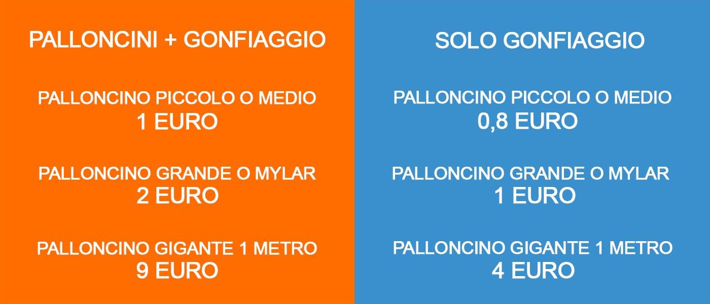 prezzi palloncini